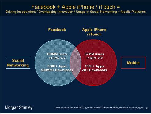 FacebookiPhone