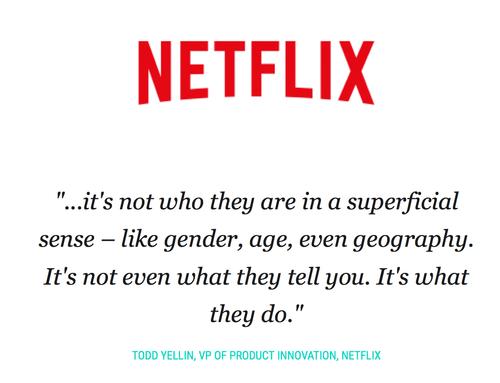 Netflix_Analytics