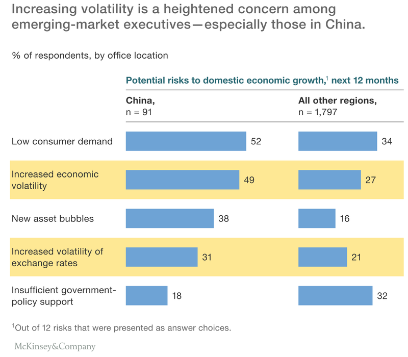Economic_Conditions_Snapshot__September_2015__McKinsey_Global_Survey_results___McKinsey___Company