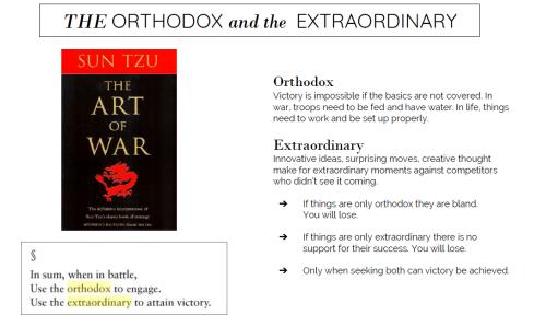 Orthodox_Extraordinary_ArtofWar