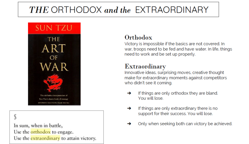 Orthodox_Extraordinary_ArtofWar